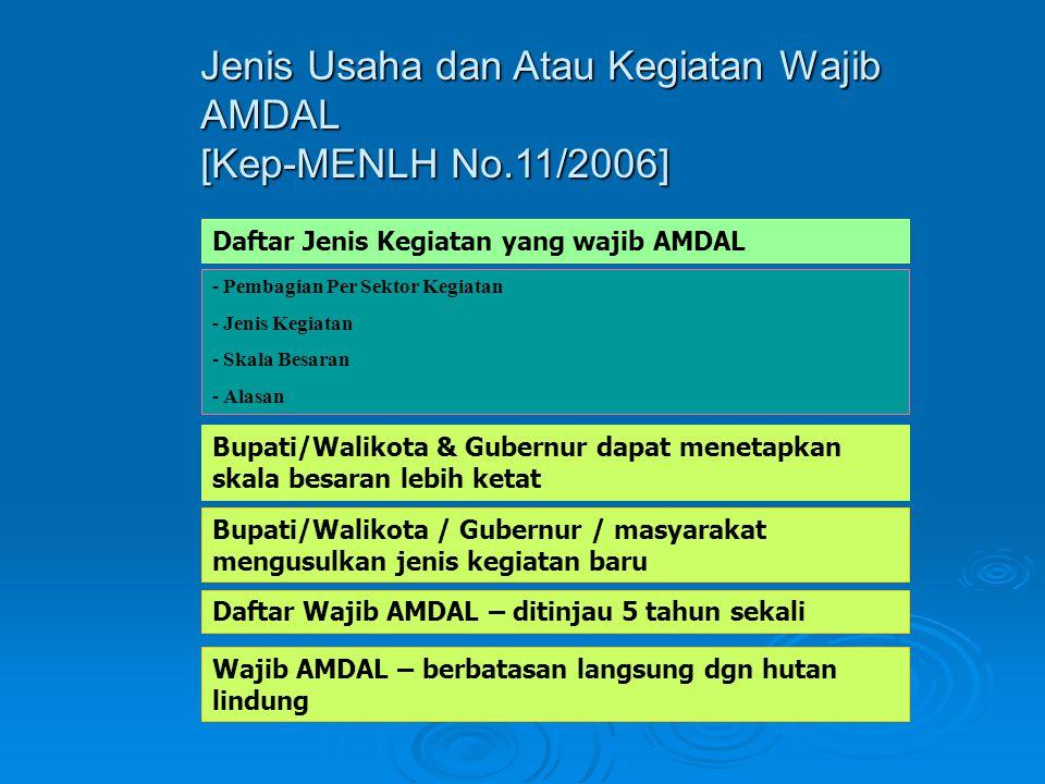 Jenis Usaha dan Atau Kegiatan Wajib AMDAL [Kep-MENLH No.11/2006]